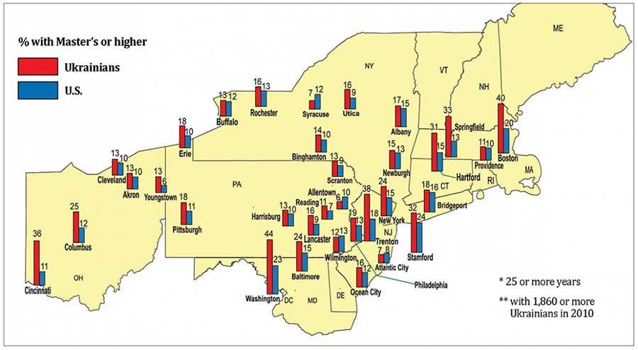 Количество украинцев со степенью магистра либо средним образованием, 2010 г.