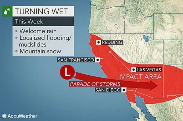 Погода в Калифорнии