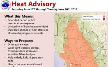 жара в Северной Калифорнии